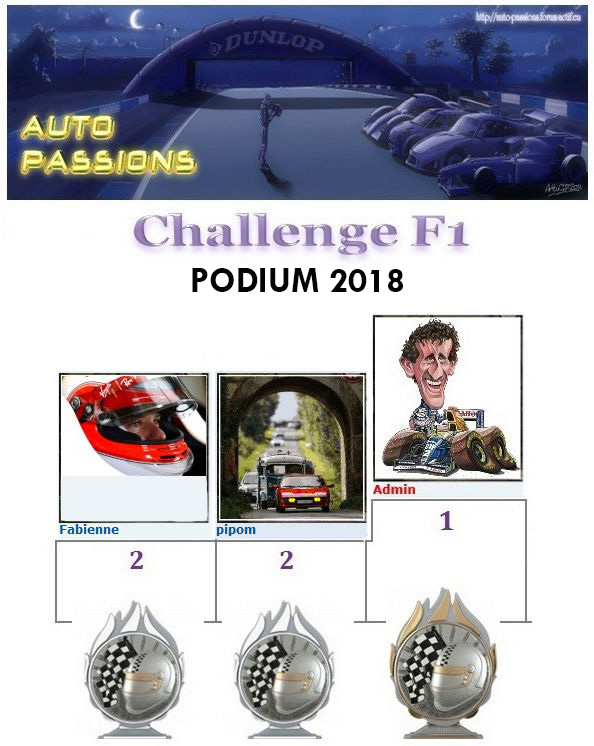 Classement Challenge F1 - 2018 Podium10