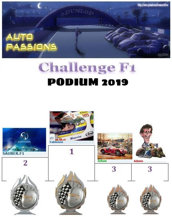 Classement challenge F1 2019 Podium10
