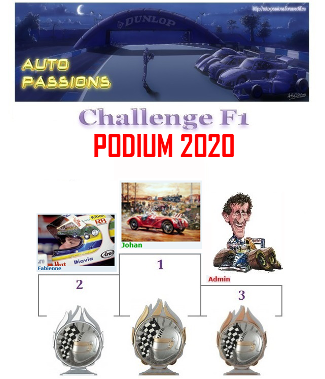 Classement challenge F1 2020 Podium11
