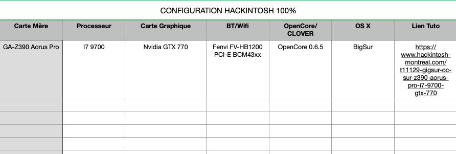 Base de données Hackintosh  Captur20