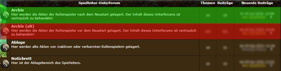 Einblick in das Archiv Forum310