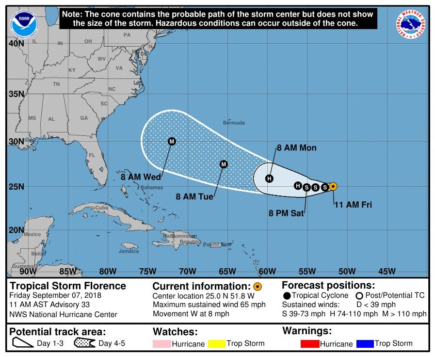FLORENCE: East Coast Threat or Does She Sleep With the Fishes? 99126110