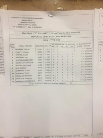 Course indoor  1/10 AMRT les Ponts de Cé 49, 28 Octobre 2018 85cbb010