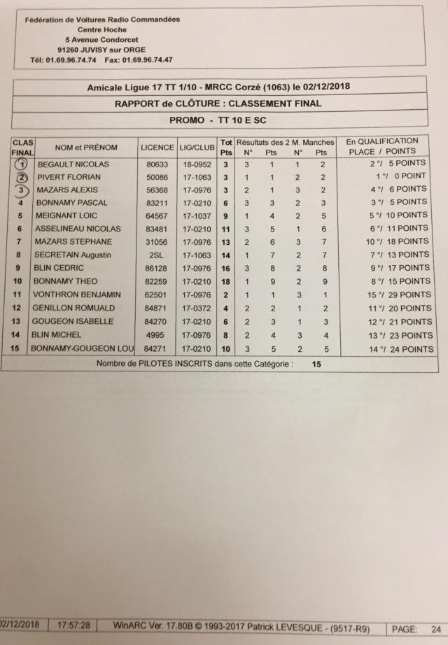 Course indoor MRCC Corzé (49) , 02 Décembre 2018 Ce6a0610