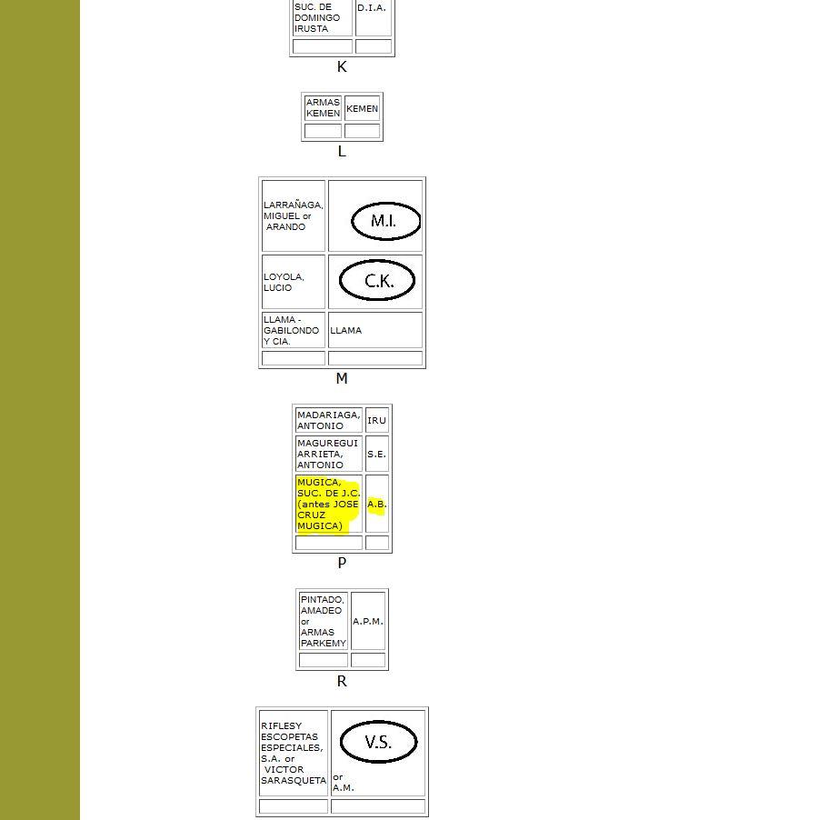 Identification armurier eibar Mugica10