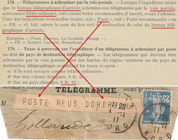 Télégramme pour l'étranger Teleg10