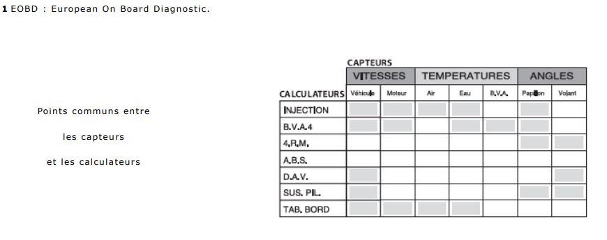 Le multiplexage 114