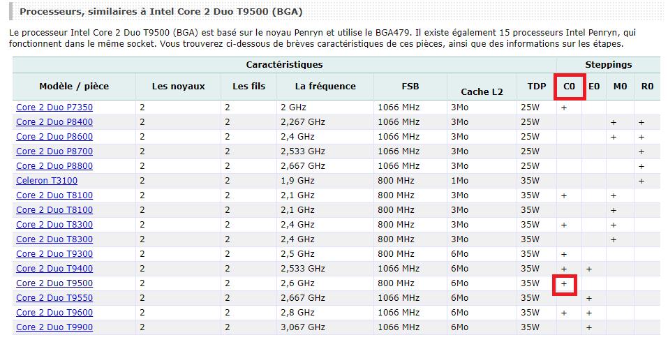changement processeur Captur21