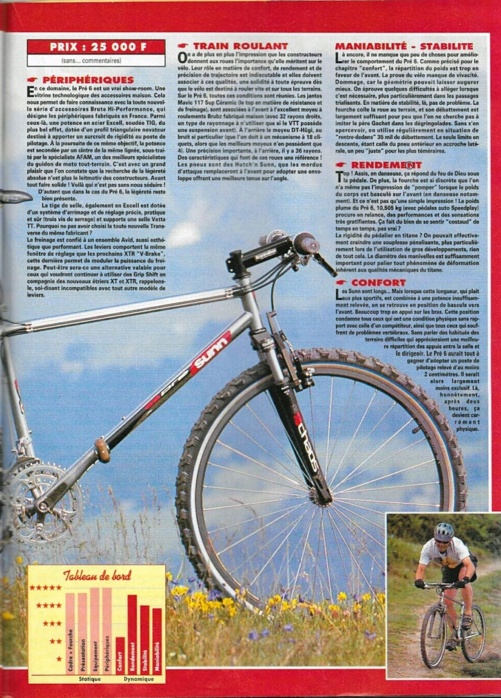 """E-Magazine """"Sunn, la belle époque"""" - Page 2 43661810"""