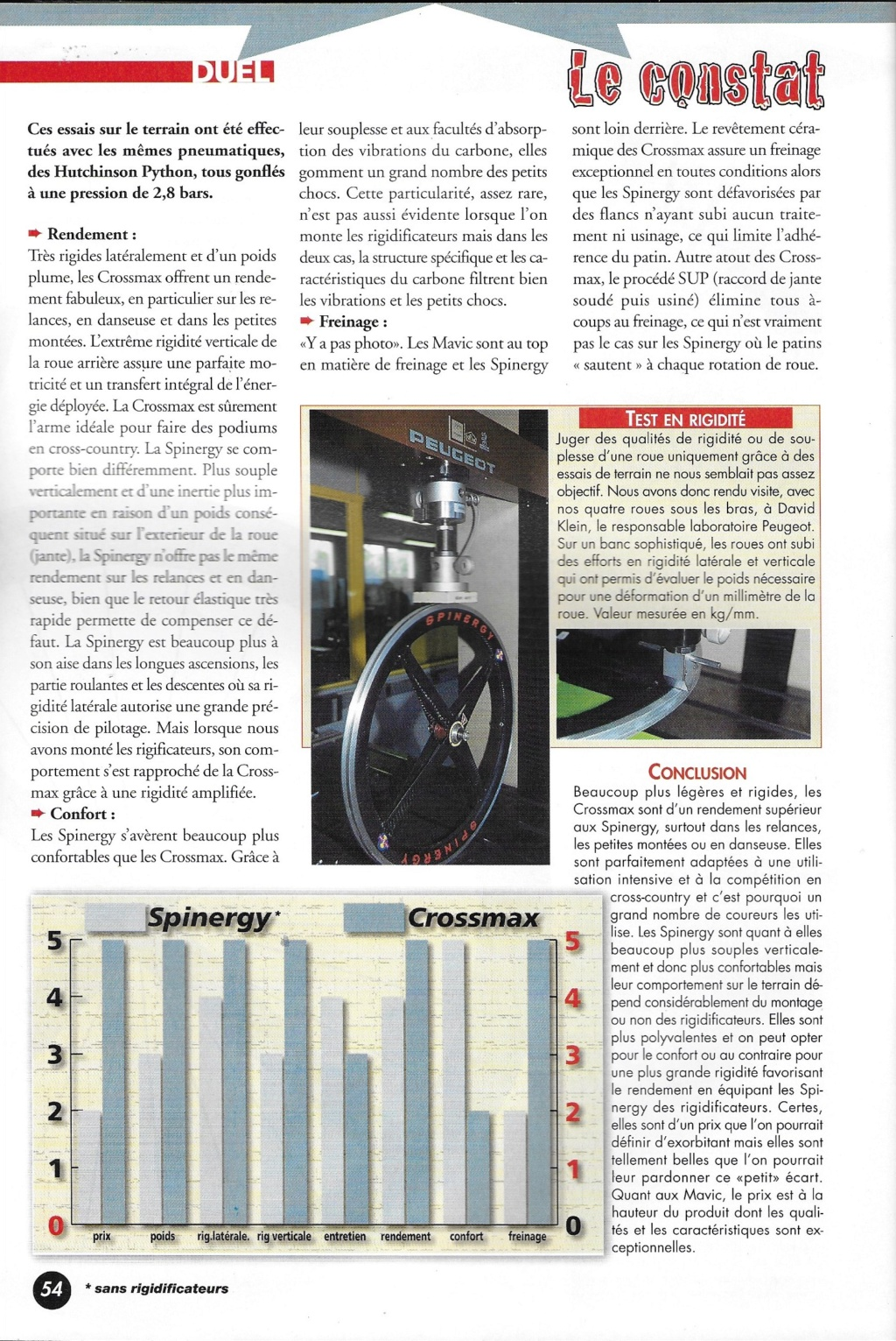 "E-Magazine ""Sunn, la belle époque"" - Page 3 Page_510"