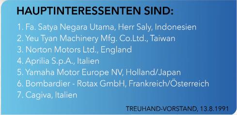 "Vidéo : ""Motorräder aus Zschopau"" [Motos de Zschopau], MDR, 10/09/2019 Candid10"