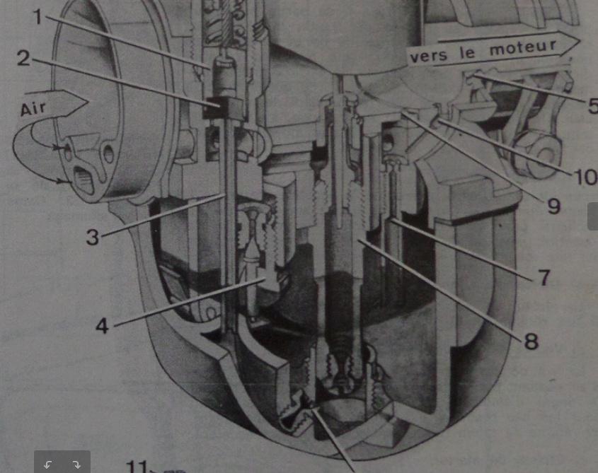 Réglage du carburateur BVF 22N2 pour ETZ 125 - Page 2 Carbu10