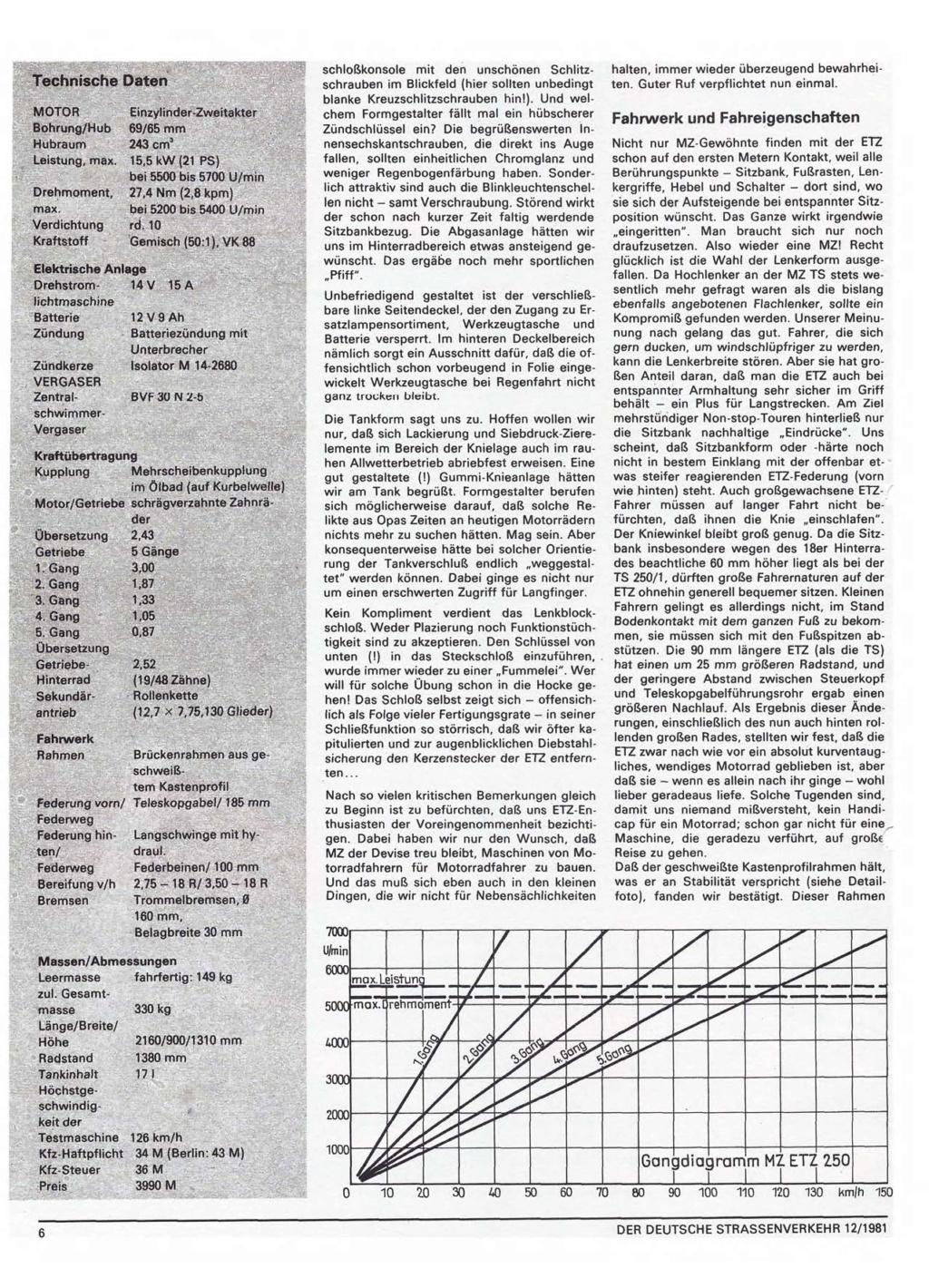 Test ETZ 250 Der deutsche Strassenverkehr, n° 12/1981) Der-de14