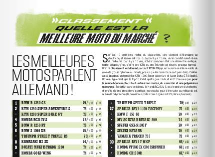Magazine Moto et Motards Motos_12