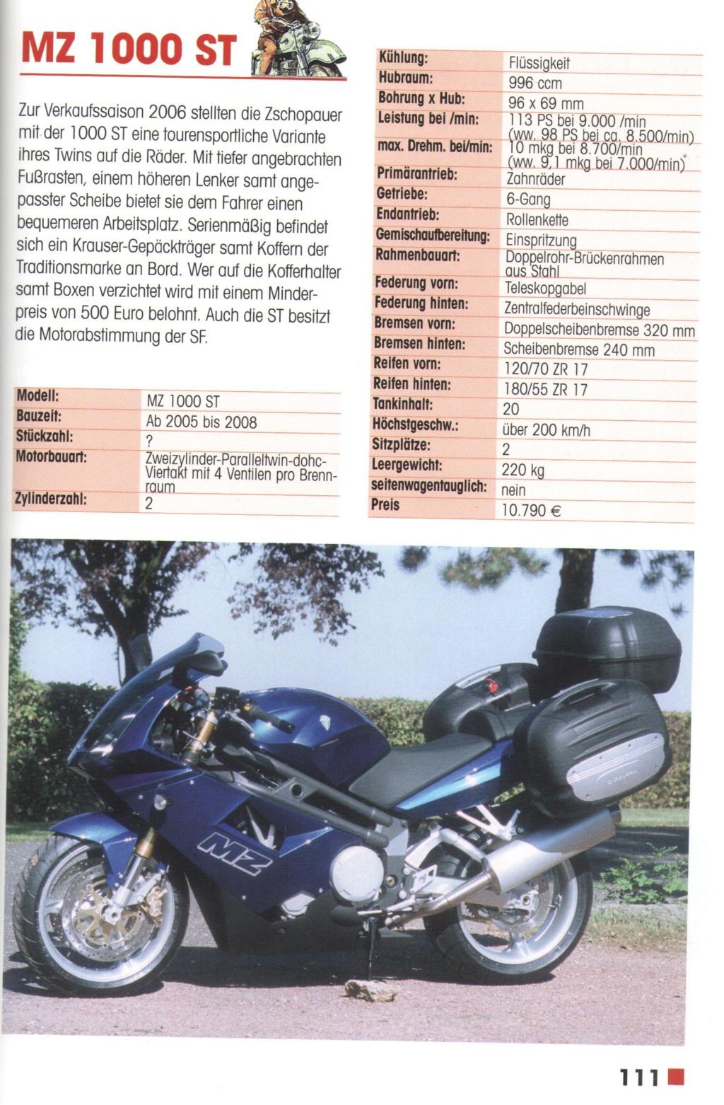 Les MZ1000 Mz100013