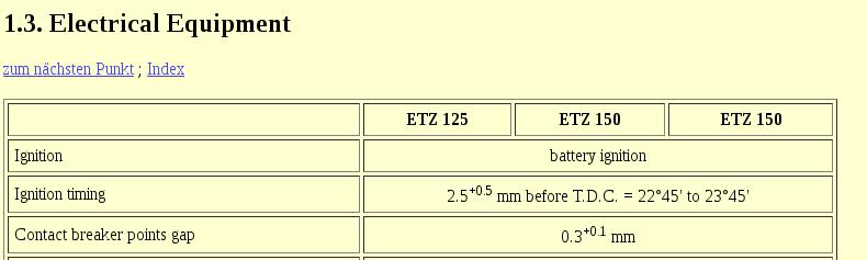 Correspondances de l'avance à l'allumage en degrés et en mm Rep_en10