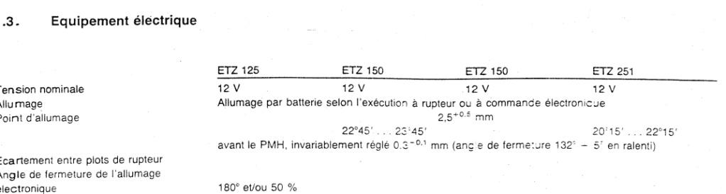 Correspondances de l'avance à l'allumage en degrés et en mm Rep_fr10