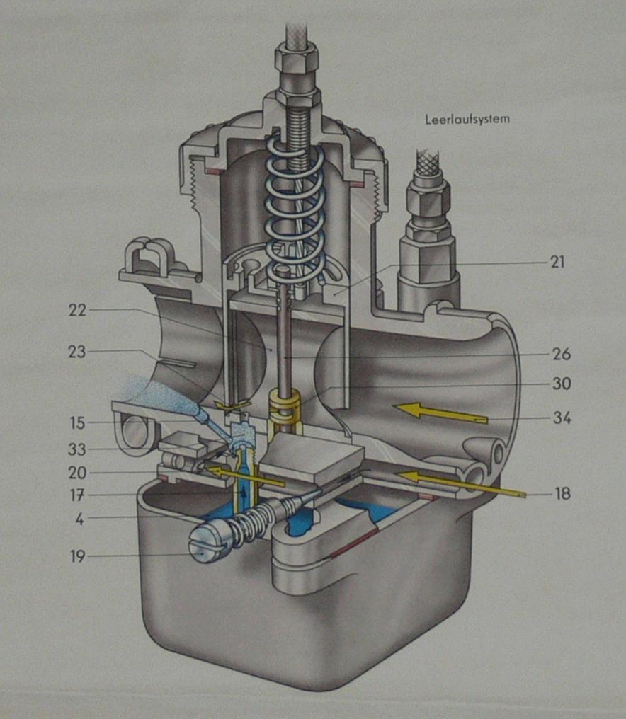 Réglage du carburateur BVF 22N2 pour ETZ 125 - Page 3 Vergas10