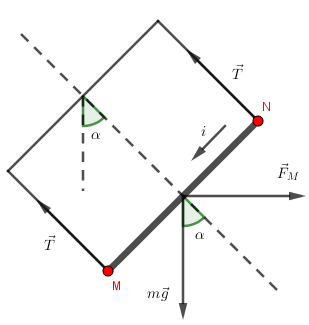 IME - eletromagnetismo 94 Oie_tr80