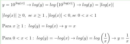 Gráfico de y = 10^( |log x| ) Scree261