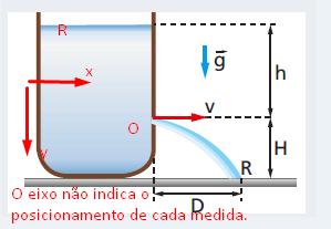 Hidrodinâmica - Física Clássica  Scree264