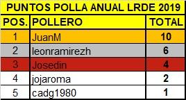 Polla Paris Tours 2019 - válida 41/42 polla anual LRDE 2019 511