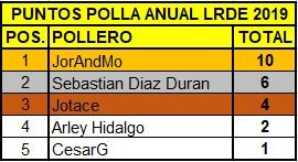 Polla Clásica Ciclista San Sebastian - válida 31/42 polla anual LRDE 2019 Anual11