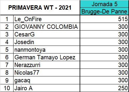 """Polla """"Primavera WT - 2021"""" Bp_110"""