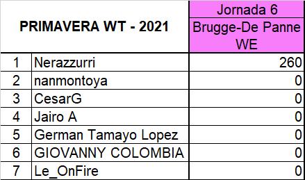 """Polla """"Primavera WT - 2021"""" Bp_310"""
