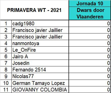 "Polla ""Primavera WT - 2021"" Ddv_0110"