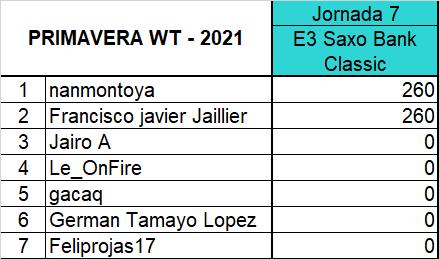 """Polla """"Primavera WT - 2021"""" E3110"""