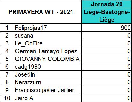 "Polla ""Primavera WT - 2021"" - Página 2 Lblm110"