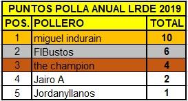 Polla Strade Bianche femenina valida 9/42 Polla anual LRDE 2019 Top511