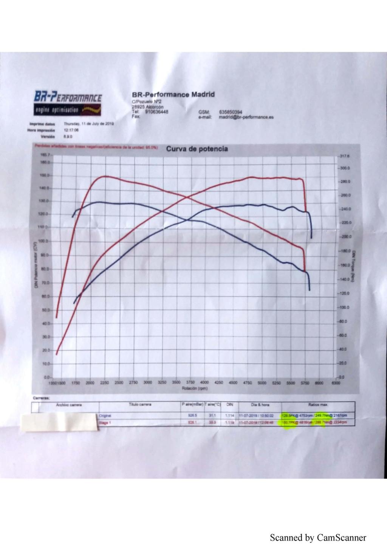 Reprogramar Peugeot 3008  Curva_10