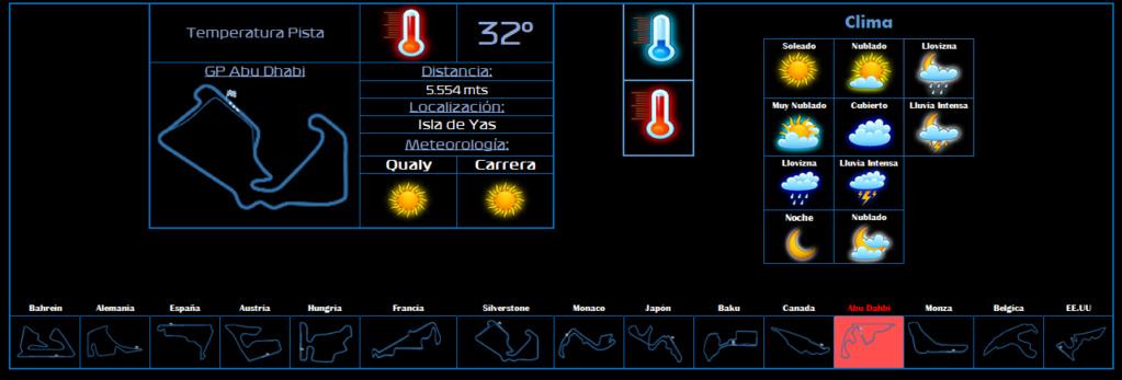 Metereología Carreras Abu_dh13