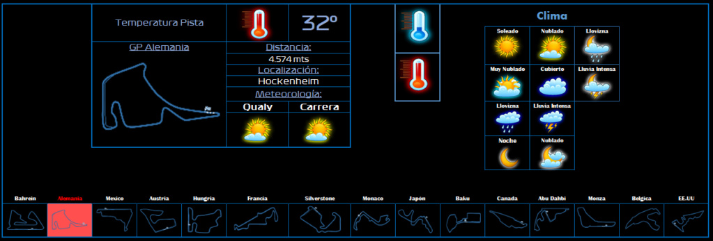 Metereología Carreras Aleman10