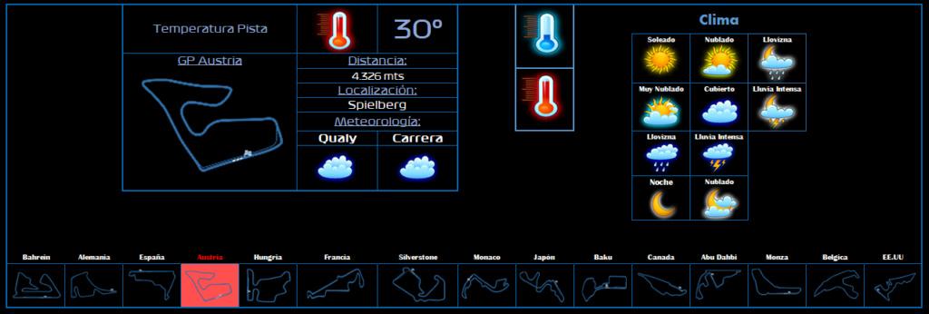 Metereología Carreras Austri10