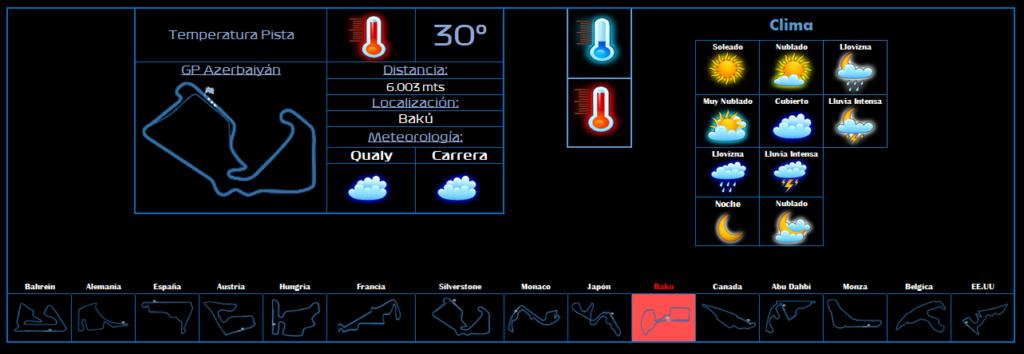 Metereología Carreras Azerba10