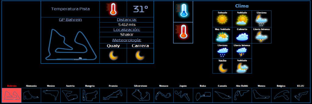 Metereología Carreras Barhei19