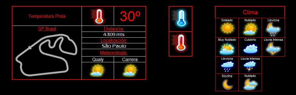 METEOROLOGÍA Brasil11