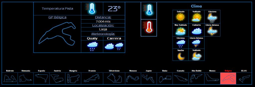 Metereología Carreras Bzolgi10