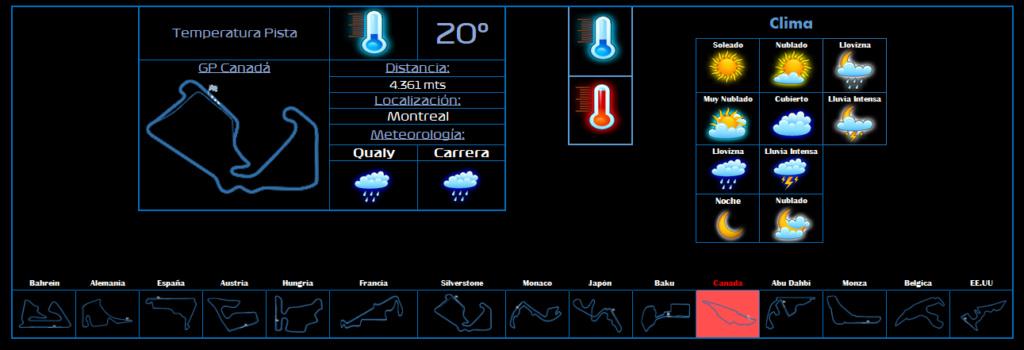 Metereología Carreras Canadz10