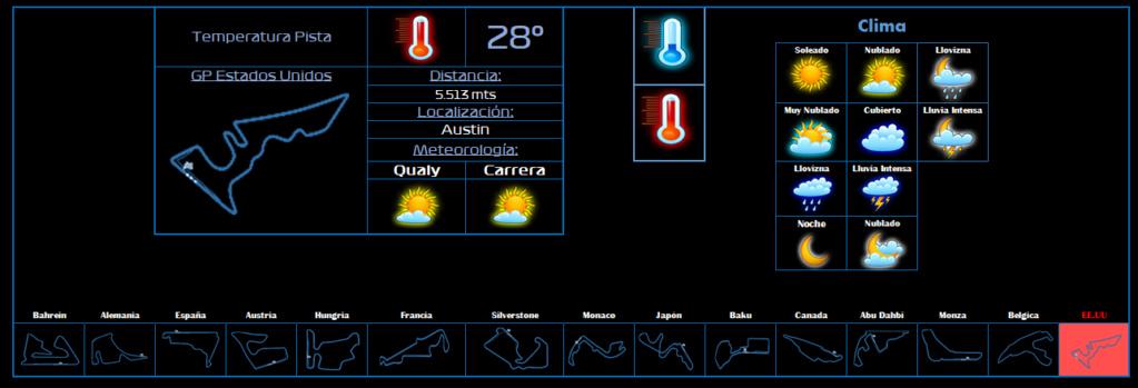 Metereología Carreras Ee_uu_10
