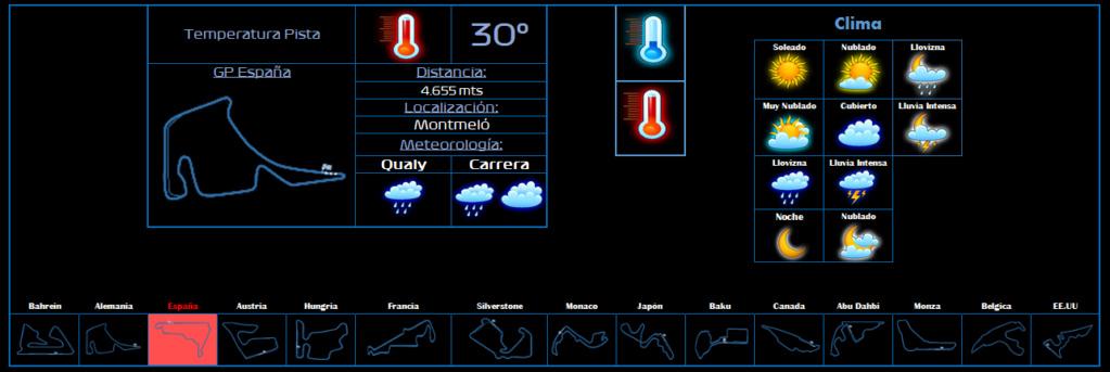 Metereología Carreras Espaza10