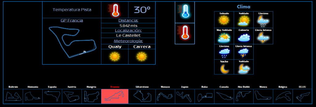Metereología Carreras Franci11