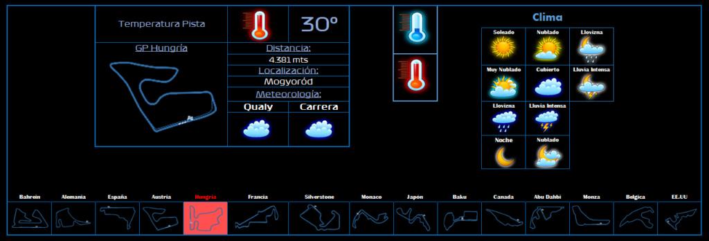 Metereología Carreras Hungri12