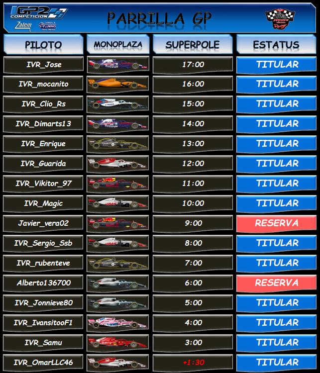 Temporada: GP Hungría #5 Hungrz13