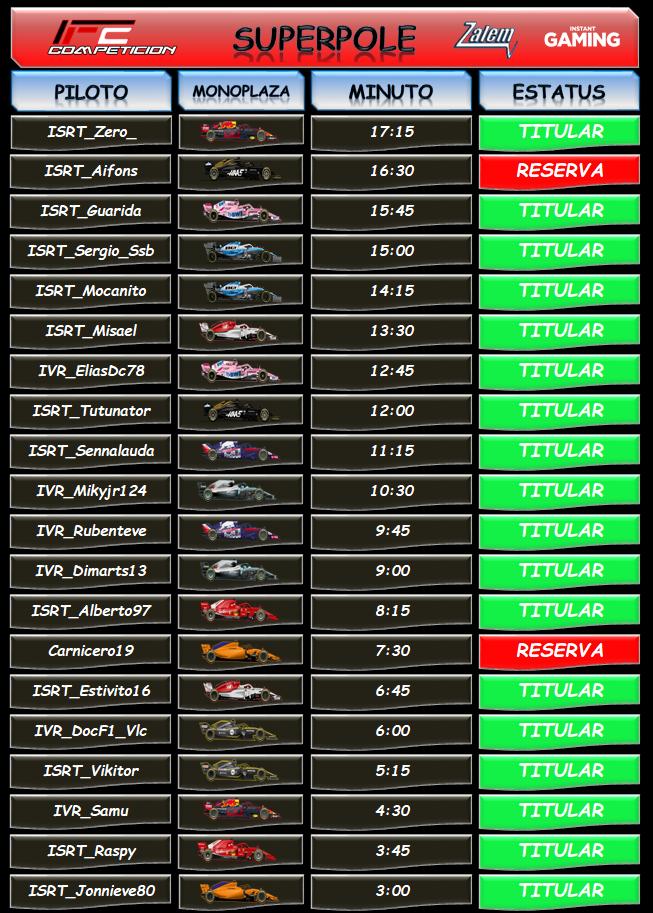 Temporada: GP México #1 Mzoxic11