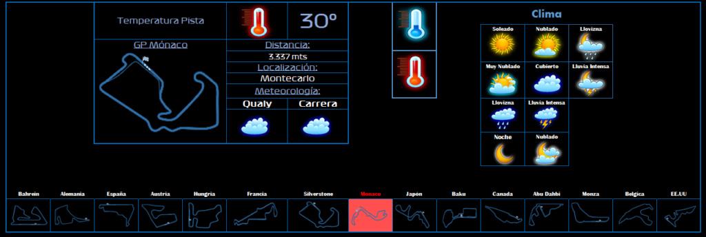 Metereología Carreras Mzsnac10