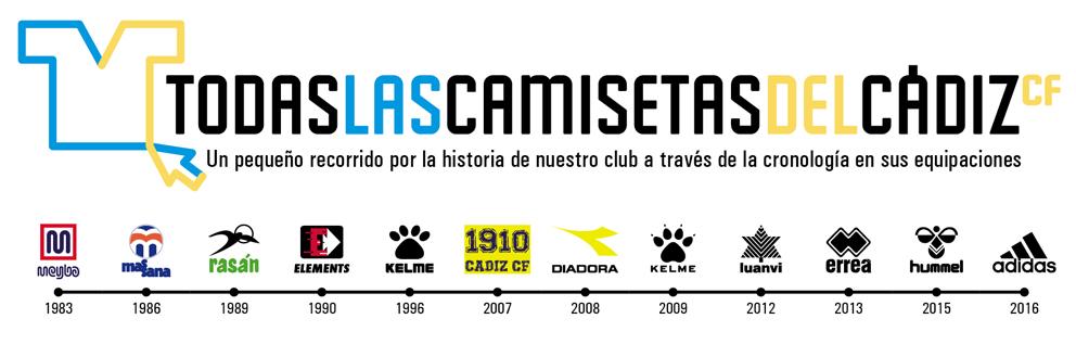 GRÁFICO INTERACTIVO con Todas las Camisetas del Cádiz Banner10